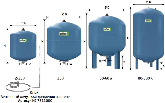 Габаритные размеры гидроаккумуляторов Reflex Refix DE