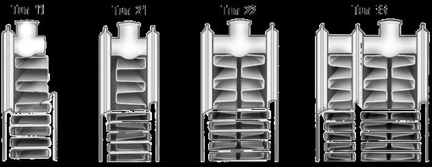 Типы стальных панельных радиаторов Axis