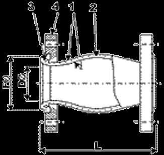 Технические параметры антивибрационных фланцевых вставок FC10