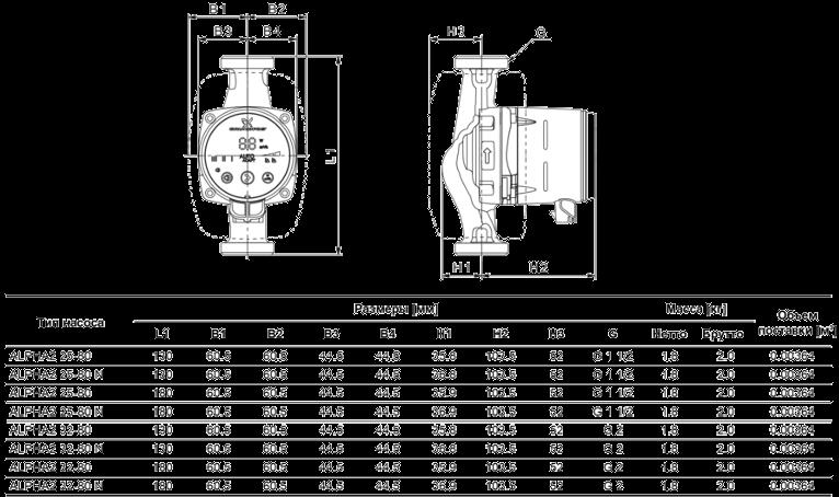 Габаритные размеры циркуляционного насоса Grundfos Alpha 2