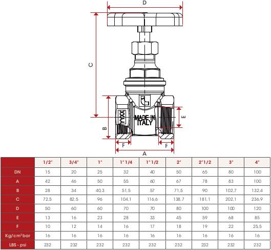 Таблица с размерами латунных задвижек itap 156