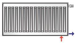 Промежуточное боковое подсоединение стальных панельных радиаторов Axis