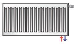 Подключение со стороны пола стальных панельных радиаторов Axis