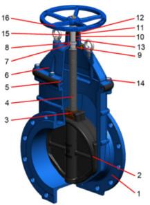 Технические данные задвижки Tecofi VOC4241C
